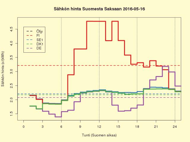 FISEDKDE 2016-05-16
