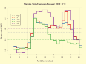 FISEDKDE 2016-10-19