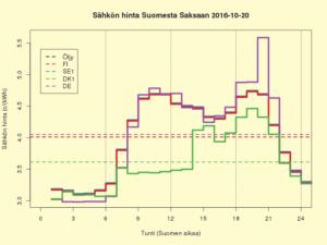 FISEDKDE 2016-10-20