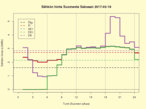 FISEDKDE 2017-02-19