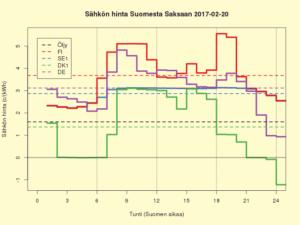 FISEDKDE 2017-02-20