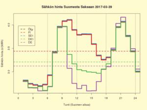 FISEDKDE 2017-03-29