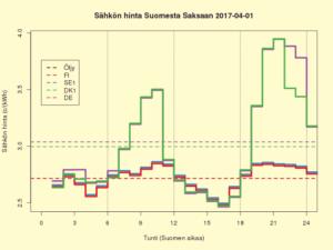 FISEDKDE 2017-04-01