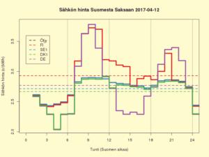 FISEDKDE 2017-04-12