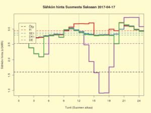 FISEDKDE 2017-04-17