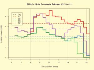 FISEDKDE 2017-04-21
