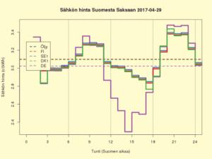 FISEDKDE 2017-04-29