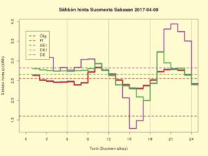FISEDKDE 2017-04-09