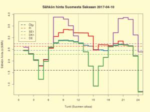 FISEDKDE 2017-04-10