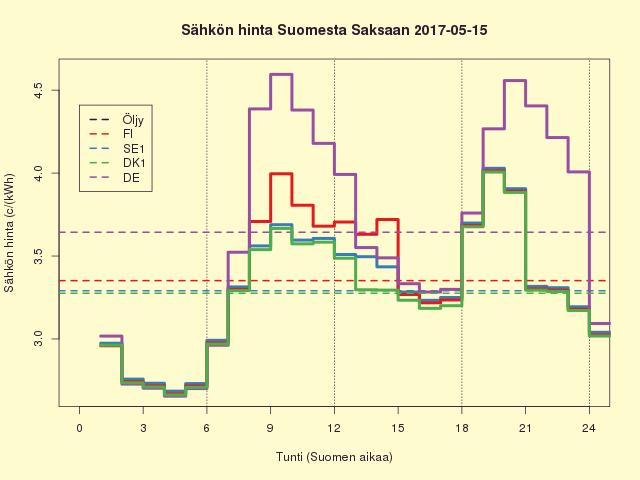 FISEDKDE 2017-05-15
