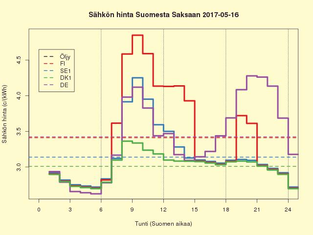 FISEDKDE 2017-05-16