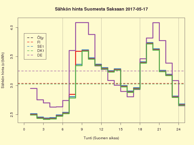 FISEDKDE 2017-05-17