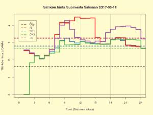 FISEDKDE 2017-05-18