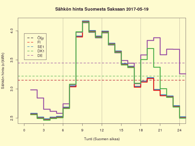 FISEDKDE 2017-05-19