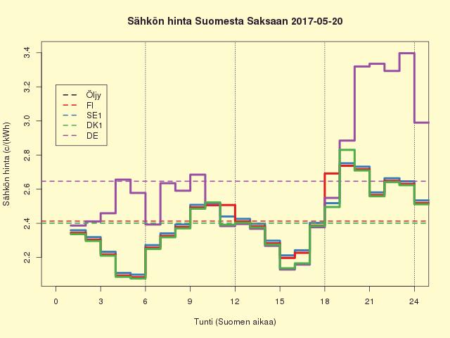 FISEDKDE 2017-05-20