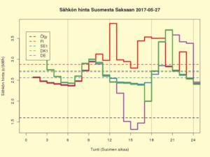 FISEDKDE 2017-05-27