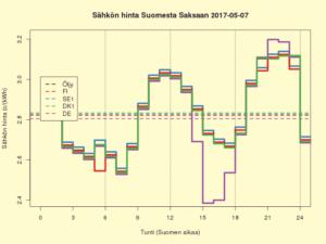 FISEDKDE 2017-05-07