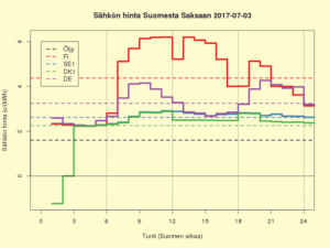 FISEDKDE 2017-07-03