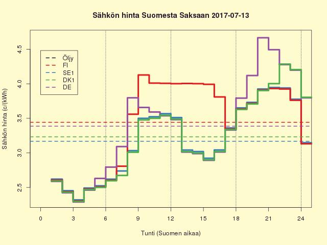 FISEDKDE 2017-07-13