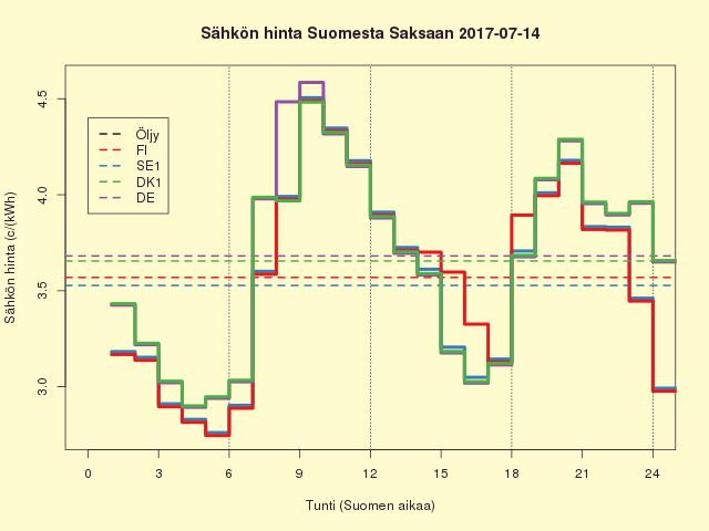 FISEDKDE 2017-07-14