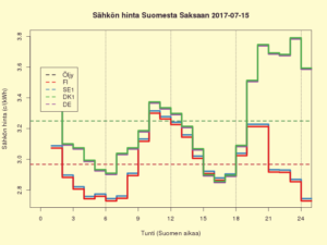FISEDKDE 2017-07-15