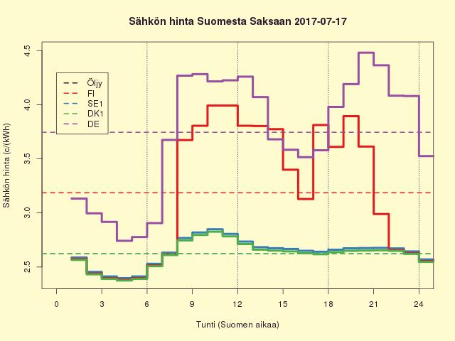 FISEDKDE 2017-07-17