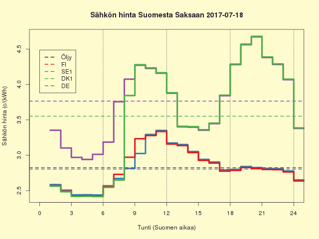 FISEDKDE 2017-07-18