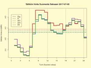 FISEDKDE 2017-07-05