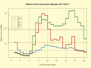 FISEDKDE 2017-08-01