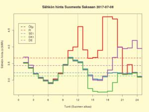 FISEDKDE 2017-07-08