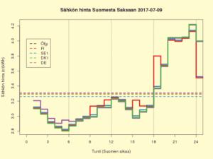 FISEDKDE 2017-07-09