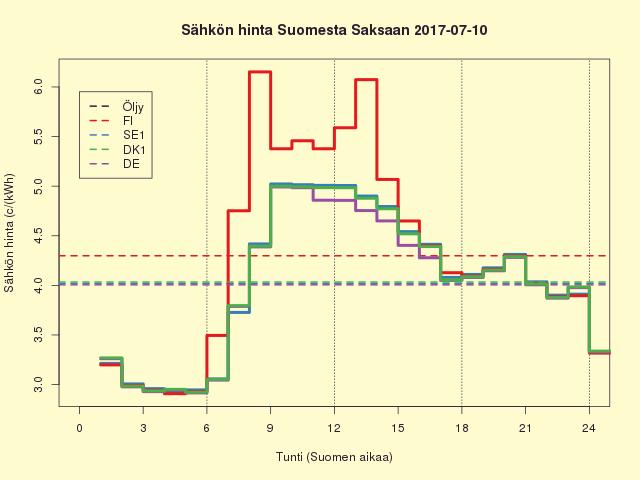 FISEDKDE 2017-07-10