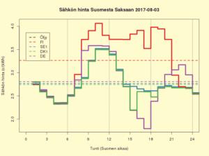 FISEDKDE 2017-08-03