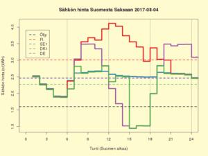 FISEDKDE 2017-08-04