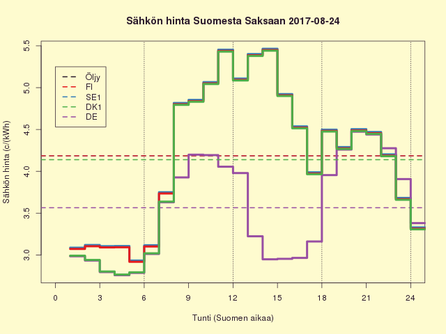 FISEDKDE 2017-11-13